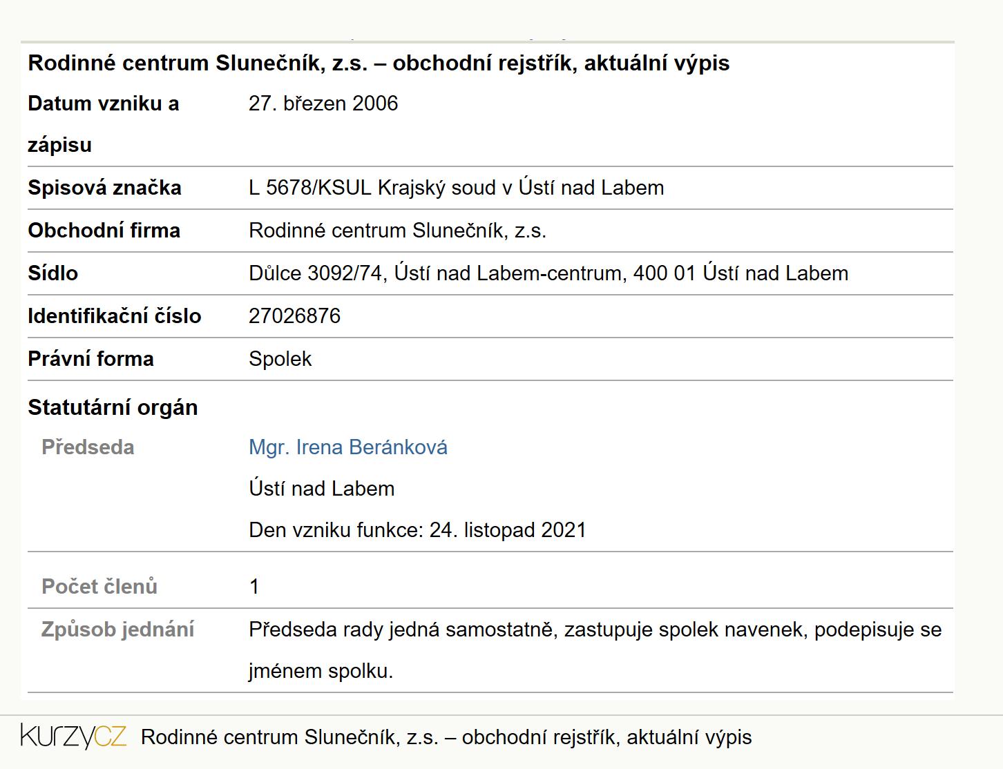 slovanka ústí nad labem